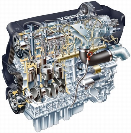 D5 - Volvo's Own Diesel Engine - Autoworld com my