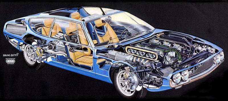 Lamborghini Espada Engine