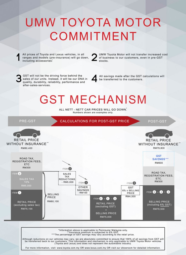 img-about-gst-infographic
